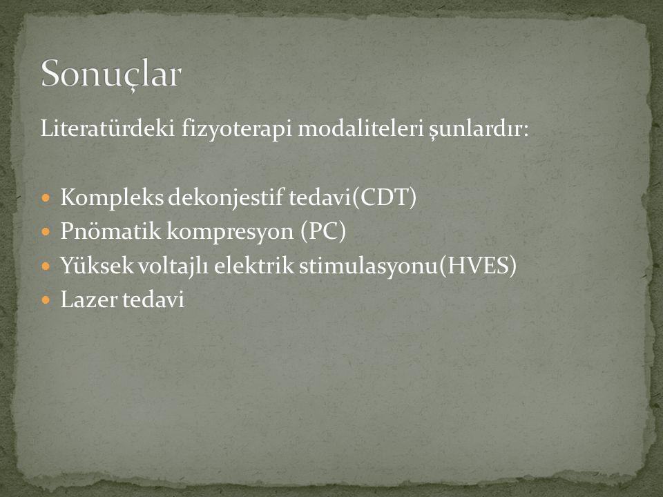 Literatürdeki fizyoterapi modaliteleri şunlardır: Kompleks dekonjestif tedavi(CDT) Pnömatik kompresyon (PC) Yüksek voltajlı elektrik stimulasyonu(HVES