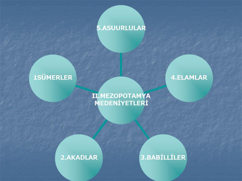 II.MEZOPOTAMYA MEDENİYETLERİ 5.ASUURLULAR4.ELAMLAR3.BABİLLİLER2.AKADLAR1SÜMERLER