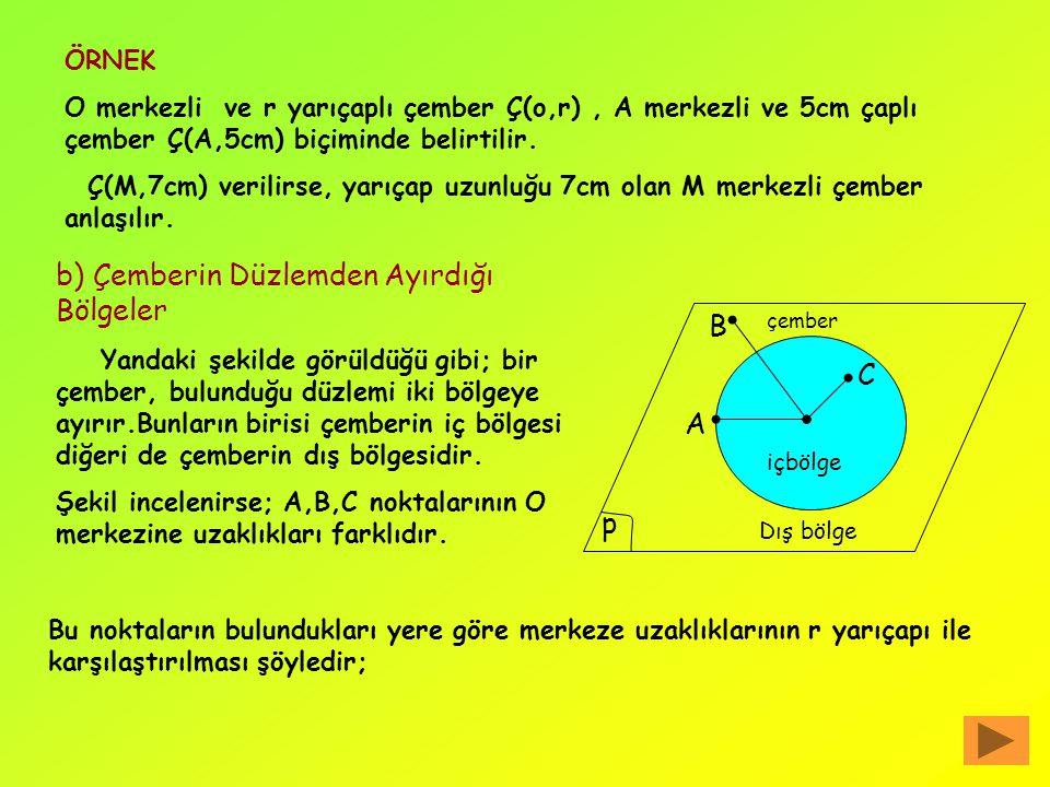 ÇEMBER, DAİRE VE SİLİNDİR 1)ÇEMBER VE DAİRE O yarıçap çap merkez AB Yukarıdaki çemberde; O noktasın, çemberin merkezi; [OB] doğru parçasına, çemberin