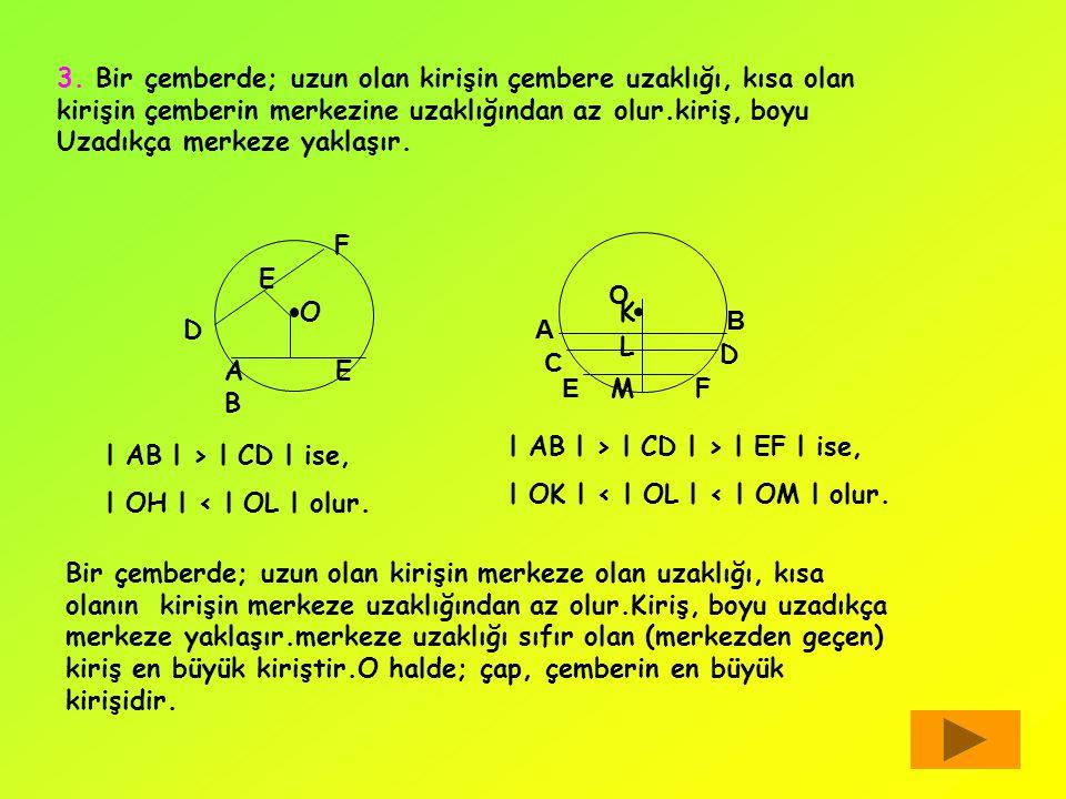 Kirişin Özellikleri 1.AB kirişinin orta noktası H dır.Çemberin merkeziyle H Noktasından geçen doğru d doğrusudur. l OA l = l OB l olduğundan, OAB üçge