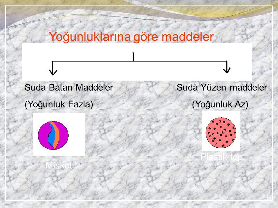 Yoğunluklarına göre maddeler Suda Batan Maddeler (Yoğunluk Fazla) Suda Yüzen maddeler (Yoğunluk Az) Misket Plastik top