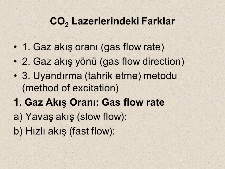 CO 2 Lazerlerindeki Farklar 1. Gaz akış oranı (gas flow rate) 2. Gaz akış yönü (gas flow direction) 3. Uyandırma (tahrik etme) metodu (method of excit