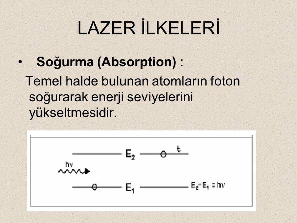 LAZER İLKELERİ Soğurma (Absorption) : Temel halde bulunan atomların foton soğurarak enerji seviyelerini yükseltmesidir.