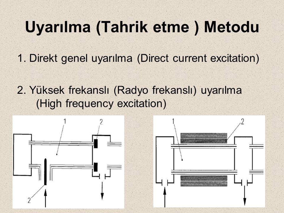 Uyarılma (Tahrik etme ) Metodu 1. Direkt genel uyarılma (Direct current excitation) 2. Yüksek frekanslı (Radyo frekanslı) uyarılma (High frequency exc