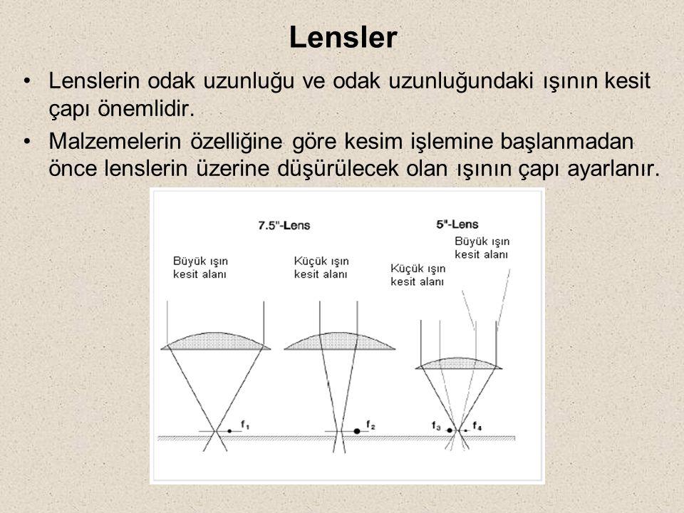 Lensler Lenslerin odak uzunluğu ve odak uzunluğundaki ışının kesit çapı önemlidir. Malzemelerin özelliğine göre kesim işlemine başlanmadan önce lensle