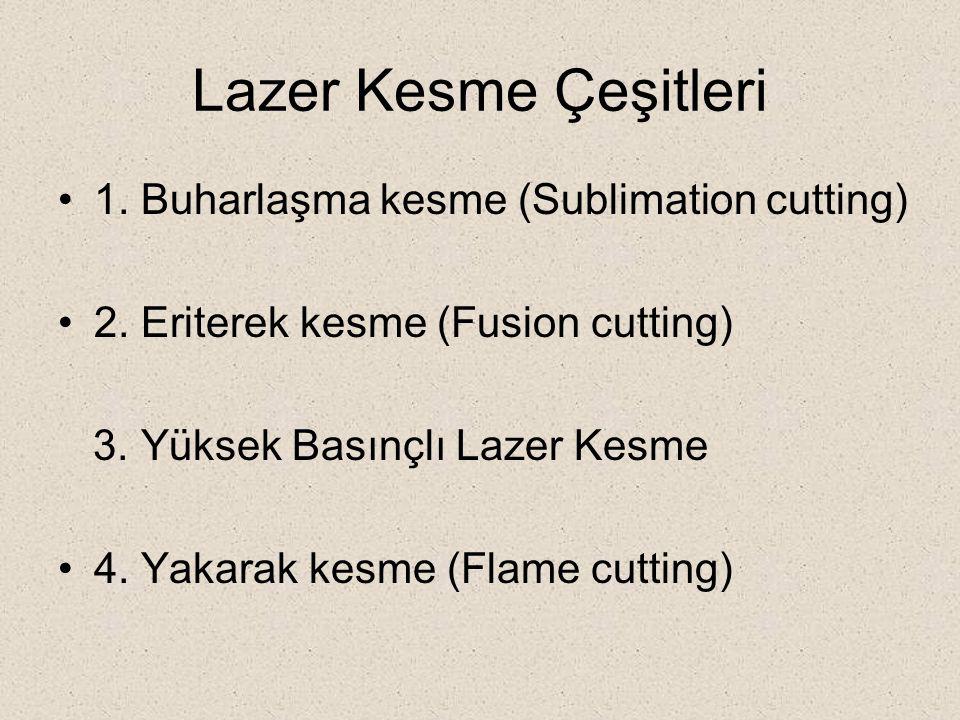 Lazer Kesme Çeşitleri 1. Buharlaşma kesme (Sublimation cutting) 2. Eriterek kesme (Fusion cutting) 3. Yüksek Basınçlı Lazer Kesme 4. Yakarak kesme (Fl