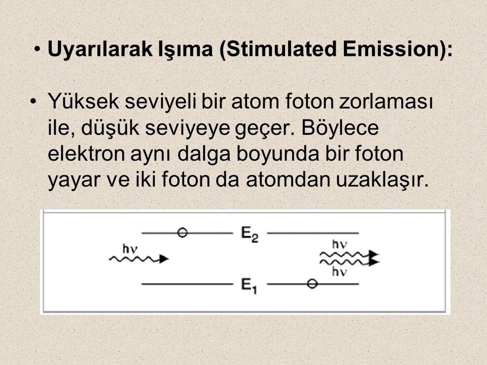 Uyarılarak Işıma (Stimulated Emission): Yüksek seviyeli bir atom foton zorlaması ile, düşük seviyeye geçer. Böylece elektron aynı dalga boyunda bir fo