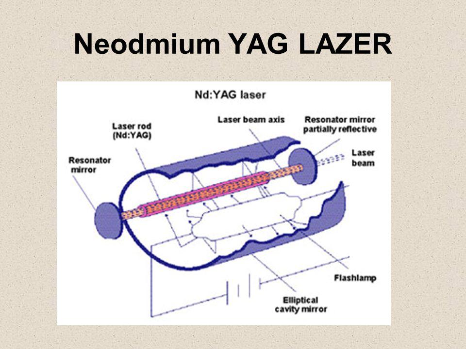 Neodmium YAG LAZER