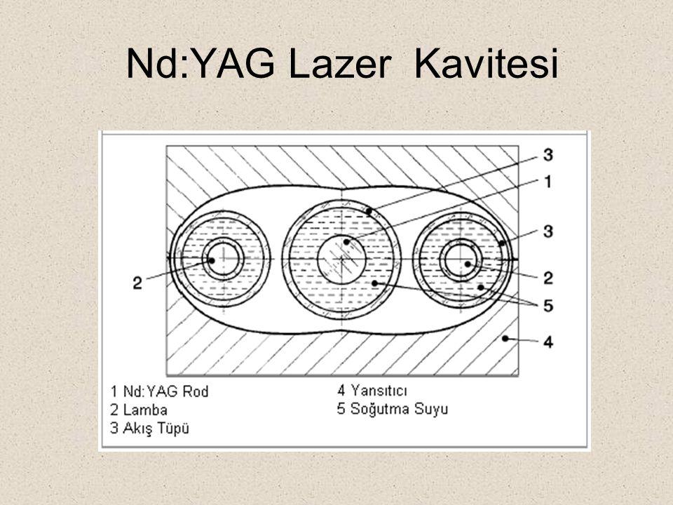 Nd:YAG Lazer Kavitesi