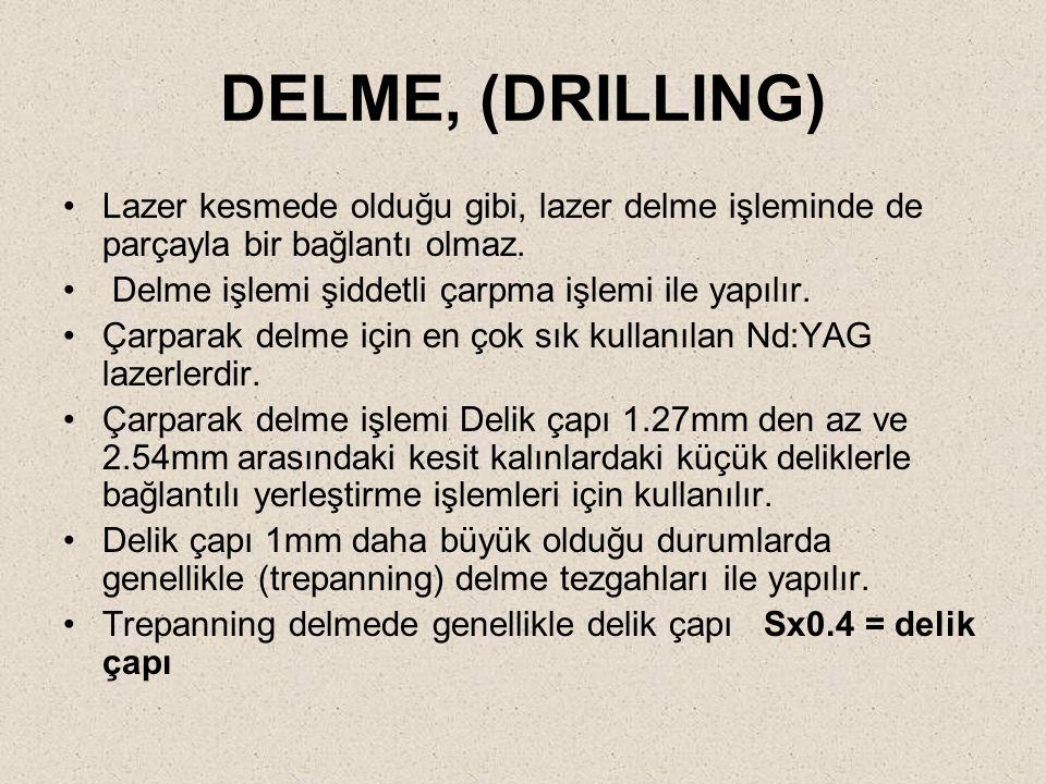 DELME, (DRILLING) Lazer kesmede olduğu gibi, lazer delme işleminde de parçayla bir bağlantı olmaz. Delme işlemi şiddetli çarpma işlemi ile yapılır. Ça