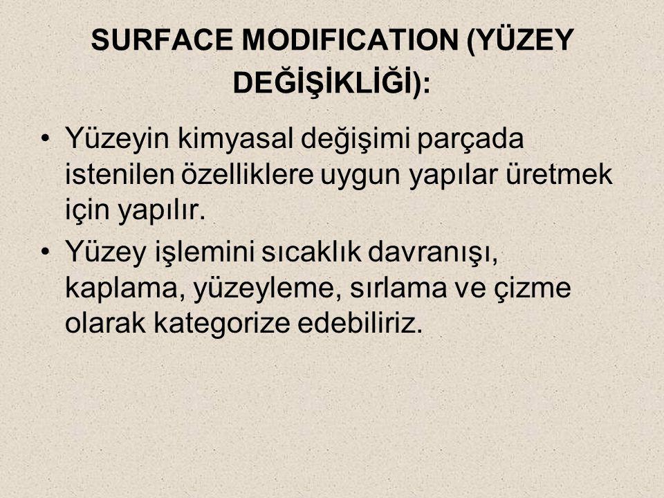 SURFACE MODIFICATION (YÜZEY DEĞİŞİKLİĞİ): Yüzeyin kimyasal değişimi parçada istenilen özelliklere uygun yapılar üretmek için yapılır. Yüzey işlemini s
