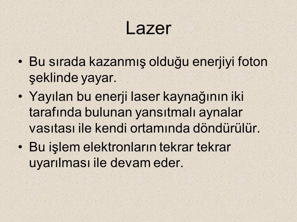 Lazer Bu sırada kazanmış olduğu enerjiyi foton şeklinde yayar. Yayılan bu enerji laser kaynağının iki tarafında bulunan yansıtmalı aynalar vasıtası il
