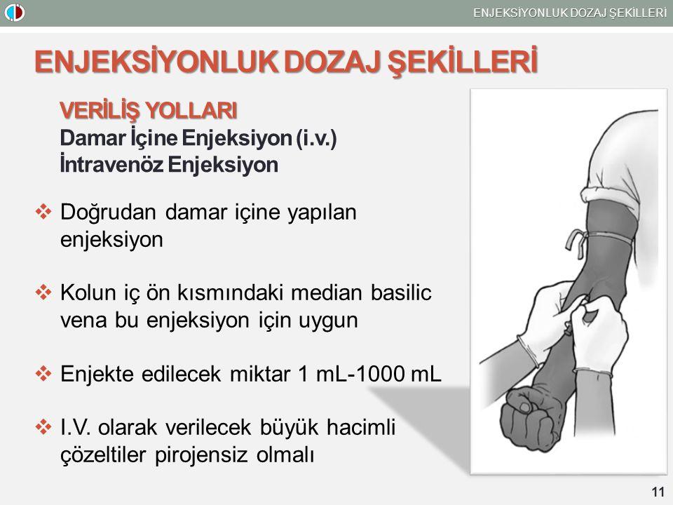 ENJEKSİYONLUK DOZAJ ŞEKİLLERİ 11 ENJEKSİYONLUK DOZAJ ŞEKİLLERİ VERİLİŞ YOLLARI Damar İçine Enjeksiyon (i.v.) İntravenöz Enjeksiyon  Doğrudan damar içine yapılan enjeksiyon  Kolun iç ön kısmındaki median basilic vena bu enjeksiyon için uygun  Enjekte edilecek miktar 1 mL-1000 mL  I.V.