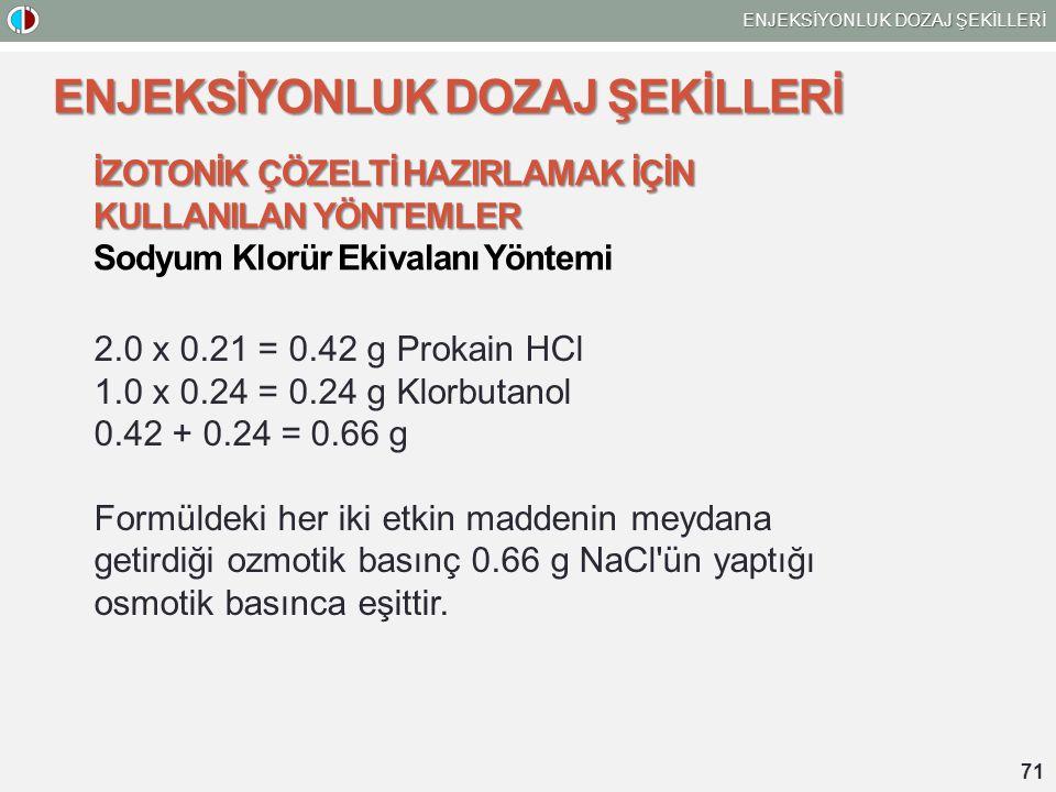 71 ENJEKSİYONLUK DOZAJ ŞEKİLLERİ İZOTONİK ÇÖZELTİ HAZIRLAMAK İÇİN KULLANILAN YÖNTEMLER Sodyum Klorür Ekivalanı Yöntemi 2.0 x 0.21 = 0.42 g Prokain HCl 1.0 x 0.24 = 0.24 g Klorbutanol 0.42 + 0.24 = 0.66 g Formüldeki her iki etkin maddenin meydana getirdiği ozmotik basınç 0.66 g NaCl ün yaptığı osmotik basınca eşittir.