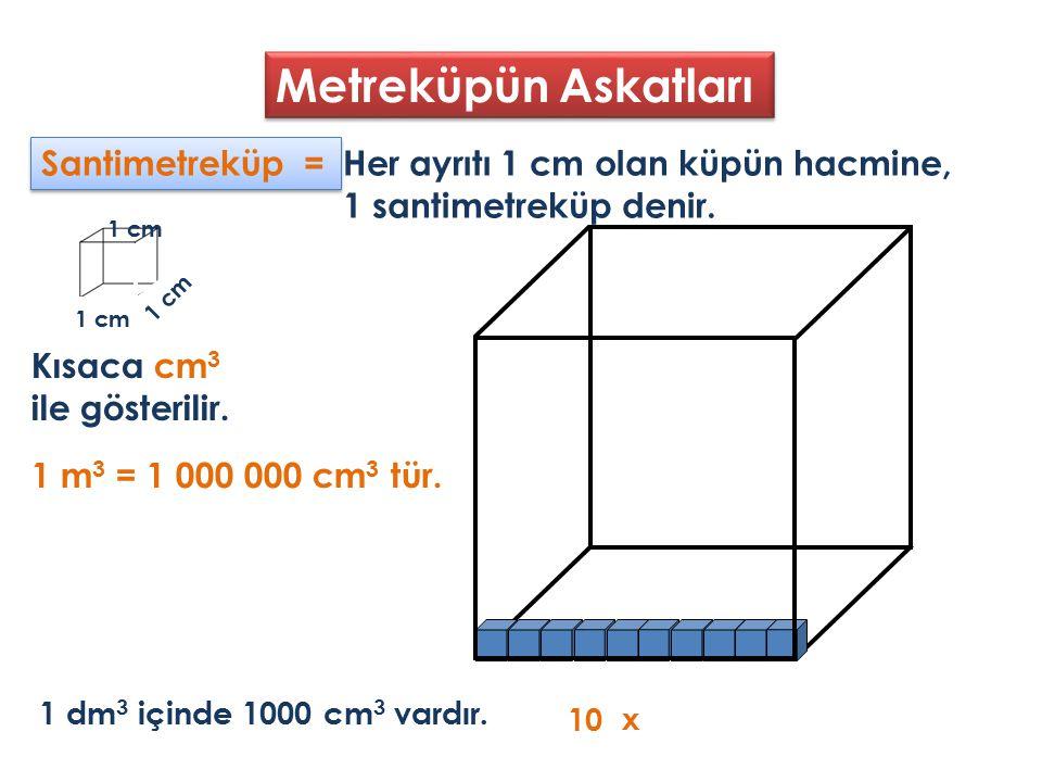 Metreküpün Askatları Santimetreküp = Her ayrıtı 1 cm olan küpün hacmine, 1 santimetreküp denir.