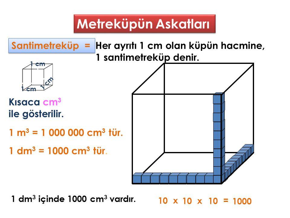 Metreküpün Askatları Milimetreküp = Her ayrıtı 1 mm olan küpün hacmine, 1 milimetreküp denir.