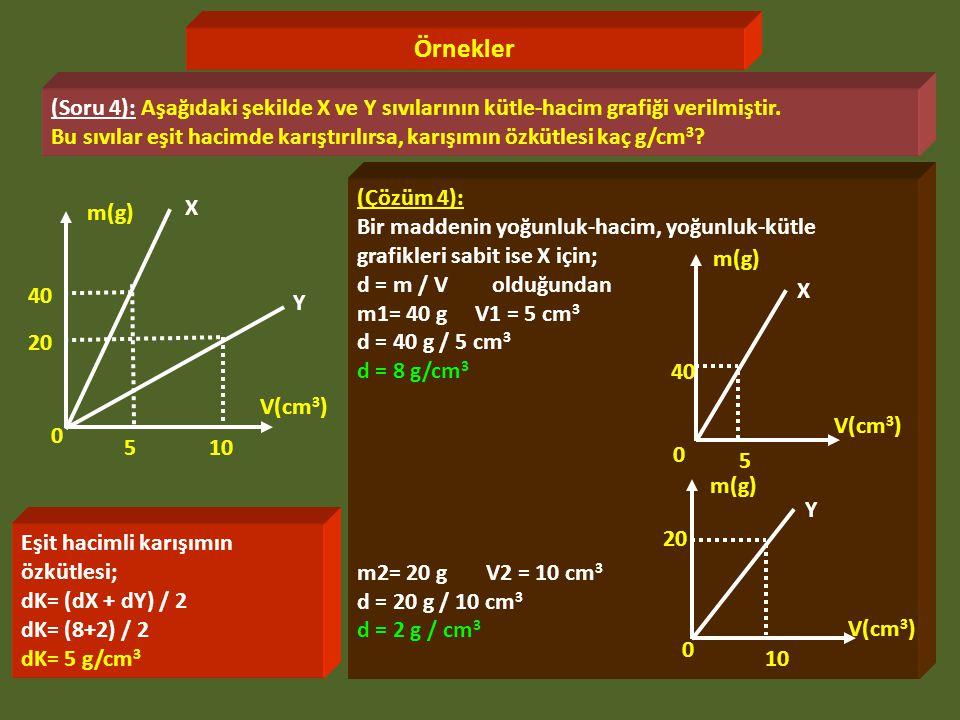 Örnekler (Soru 4): Aşağıdaki şekilde X ve Y sıvılarının kütle-hacim grafiği verilmiştir.