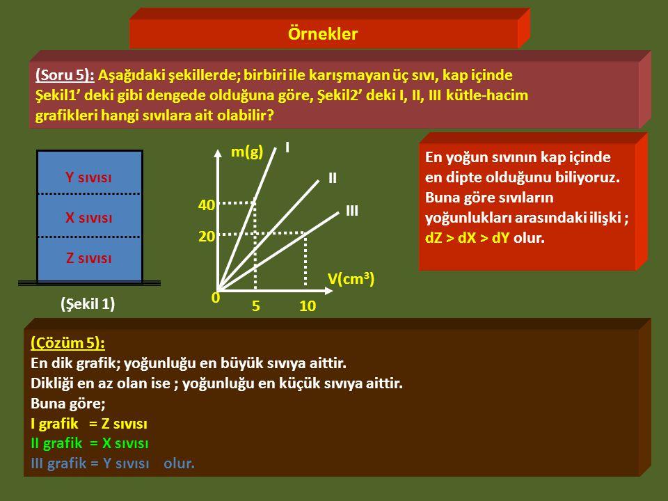Örnekler (Soru 5): Aşağıdaki şekillerde; birbiri ile karışmayan üç sıvı, kap içinde Şekil1' deki gibi dengede olduğuna göre, Şekil2' deki I, II, III kütle-hacim grafikleri hangi sıvılara ait olabilir.