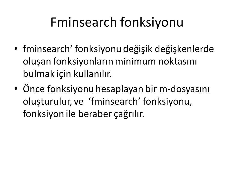 Fminsearch fonksiyonu fminsearch' fonksiyonu değişik değişkenlerde oluşan fonksiyonların minimum noktasını bulmak için kullanılır.