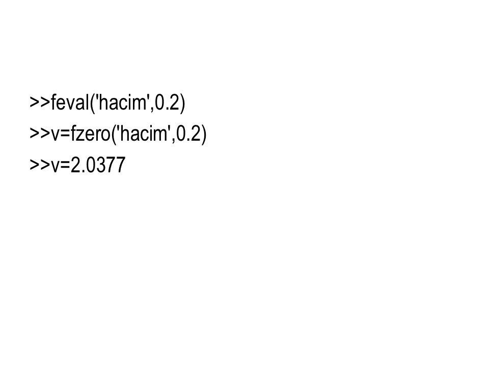 >>feval( hacim ,0.2) >>v=fzero( hacim ,0.2) >>v=2.0377