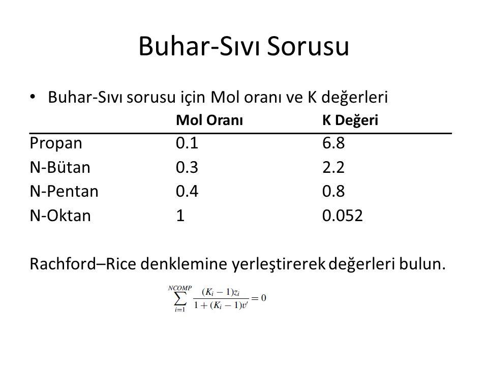 Buhar-Sıvı Sorusu Buhar-Sıvı sorusu için Mol oranı ve K değerleri Mol OranıK Değeri Propan0.16.8 N-Bütan0.32.2 N-Pentan0.40.8 N-Oktan10.052 Rachford–Rice denklemine yerleştirerek değerleri bulun.