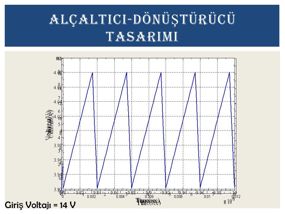 Giri ş Voltajı = 14 V