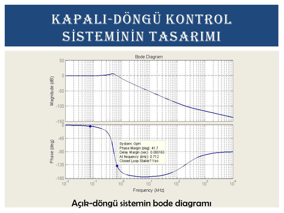 Açık-döngü sistemin bode diagramı