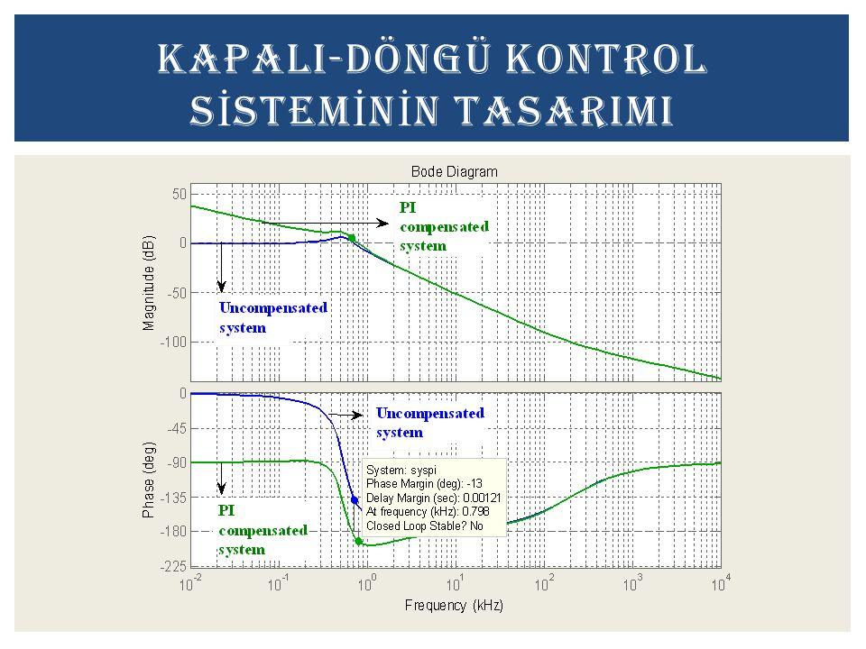 KAPALI-DÖNGÜ KONTROL S İ STEM İ N İ N TASARIMI