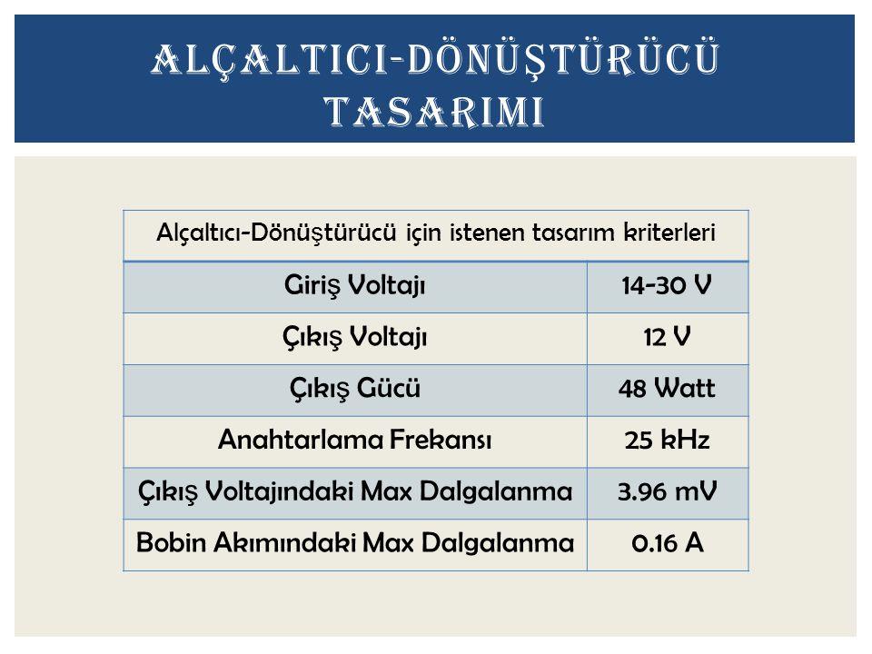 ALÇALTICI-DÖNÜ Ş TÜRÜCÜ TASARIMI Alçaltıcı-Dönü ş türücü için istenen tasarım kriterleri Giri ş Voltajı 14-30 V Çıkı ş Voltajı 12 V Çıkı ş Gücü 48 Wat