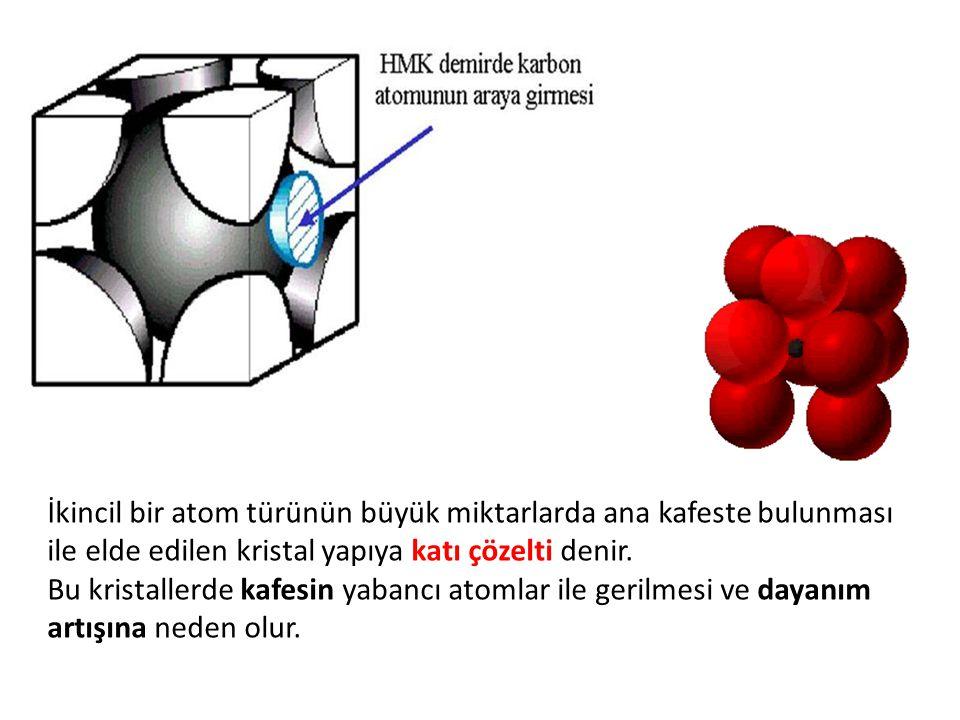 İkincil bir atom türünün büyük miktarlarda ana kafeste bulunması ile elde edilen kristal yapıya katı çözelti denir. Bu kristallerde kafesin yabancı at