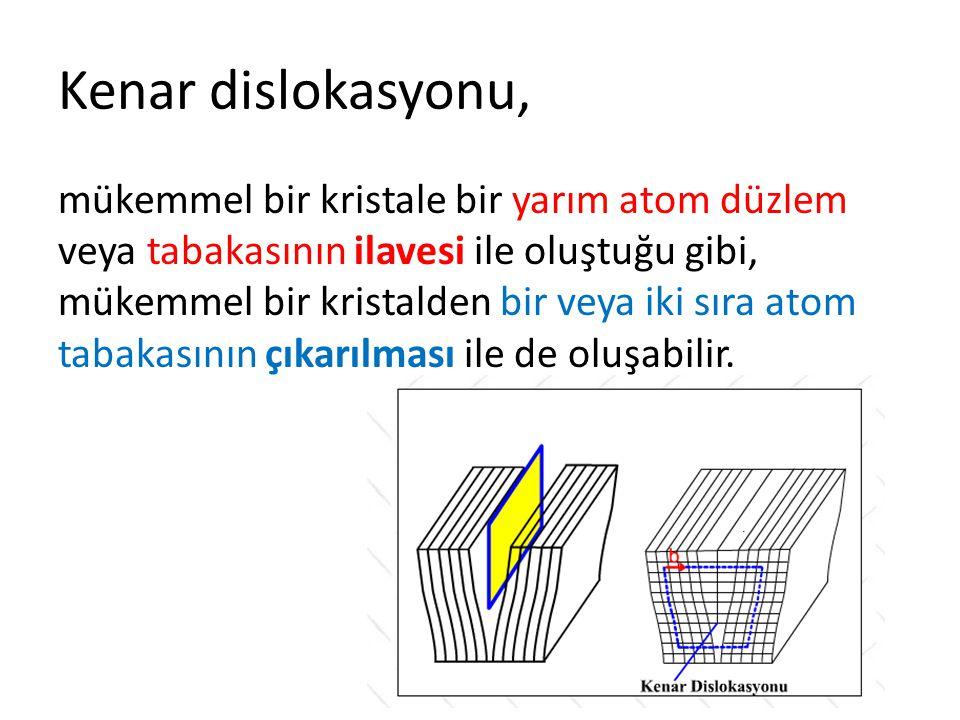Kenar dislokasyonu, mükemmel bir kristale bir yarım atom düzlem veya tabakasının ilavesi ile oluştuğu gibi, mükemmel bir kristalden bir veya iki sıra