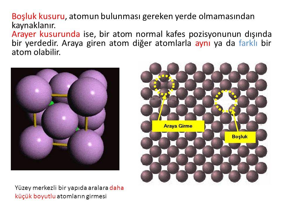 Boşluk kusuru, atomun bulunması gereken yerde olmamasından kaynaklanır. Arayer kusurunda ise, bir atom normal kafes pozisyonunun dışında bir yerdedir.