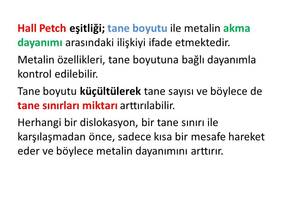 Hall Petch eşitliği; tane boyutu ile metalin akma dayanımı arasındaki ilişkiyi ifade etmektedir. Metalin özellikleri, tane boyutuna bağlı dayanımla ko