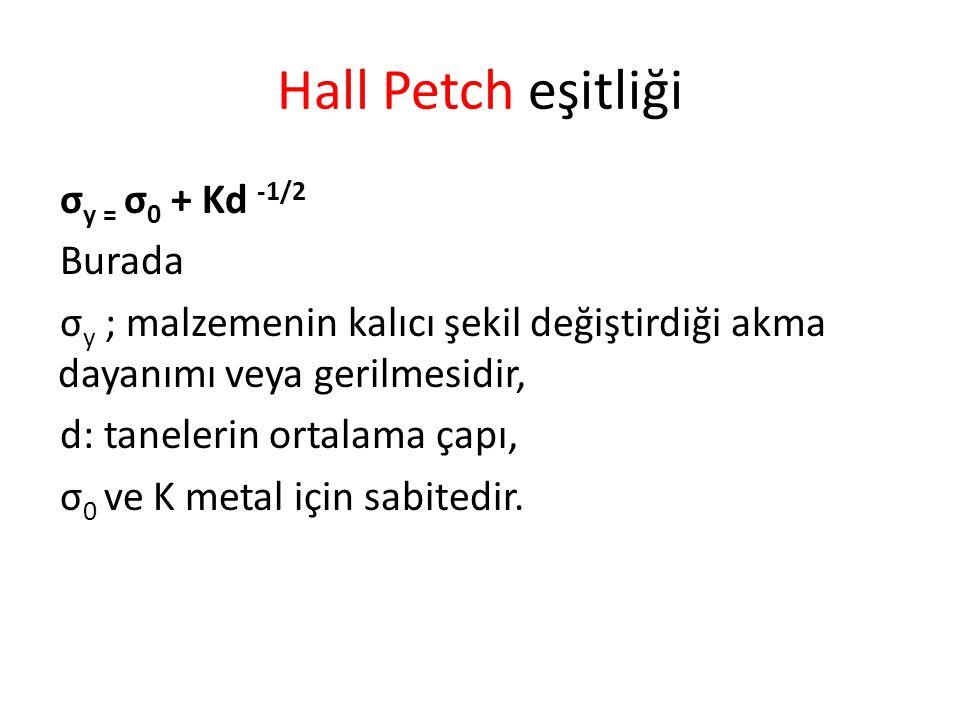 Hall Petch eşitliği σ y = σ 0 + Kd -1/2 Burada σ y ; malzemenin kalıcı şekil değiştirdiği akma dayanımı veya gerilmesidir, d: tanelerin ortalama çapı,