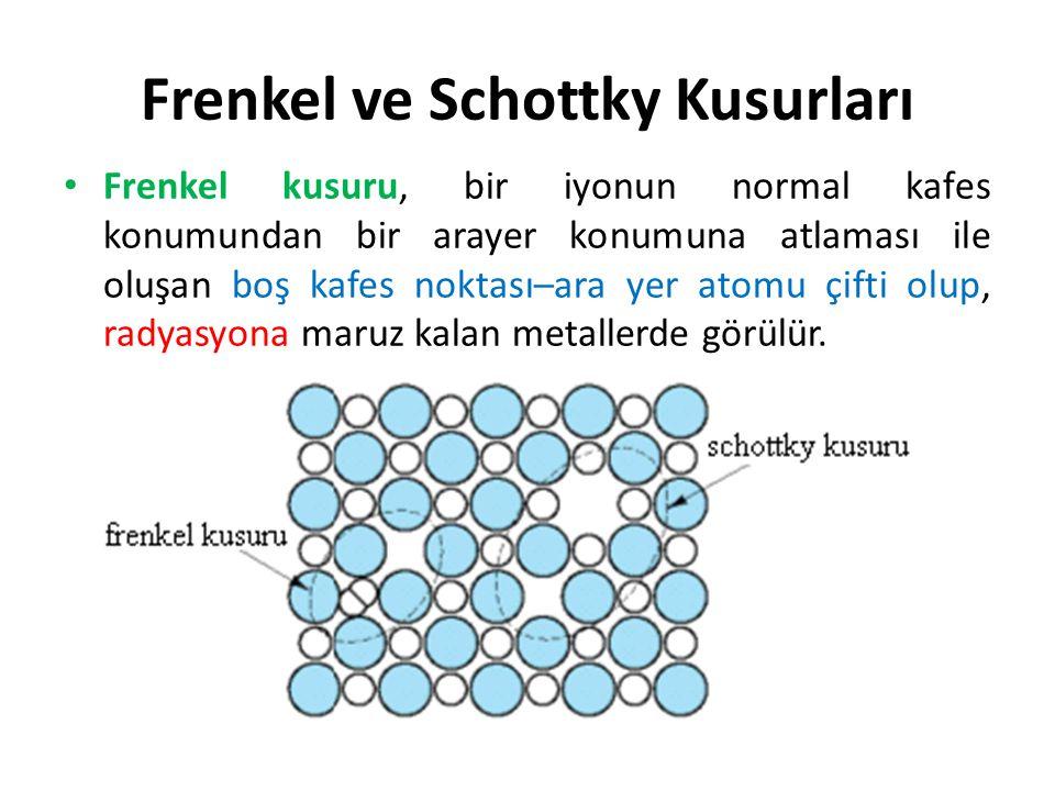 Frenkel ve Schottky Kusurları Frenkel kusuru, bir iyonun normal kafes konumundan bir arayer konumuna atlaması ile oluşan boş kafes noktası–ara yer ato