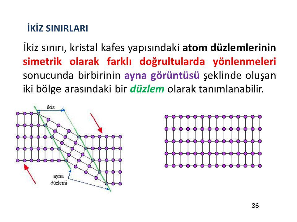 86 İKİZ SINIRLARI İkiz sınırı, kristal kafes yapısındaki atom düzlemlerinin simetrik olarak farklı doğrultularda yönlenmeleri sonucunda birbirinin ayn