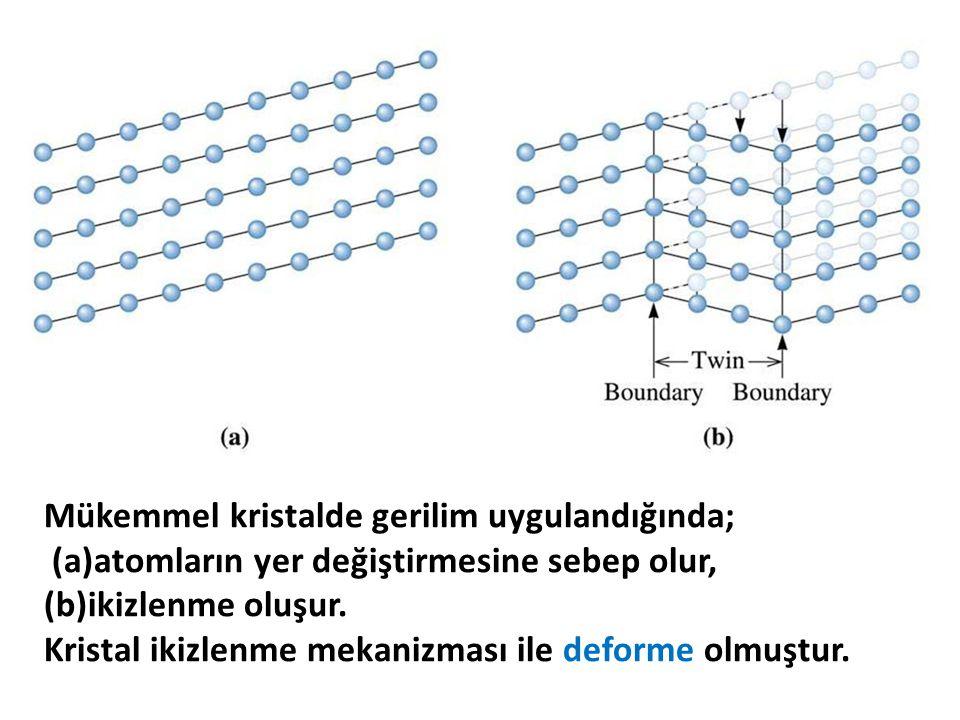 Mükemmel kristalde gerilim uygulandığında; (a)atomların yer değiştirmesine sebep olur, (b)ikizlenme oluşur. Kristal ikizlenme mekanizması ile deforme
