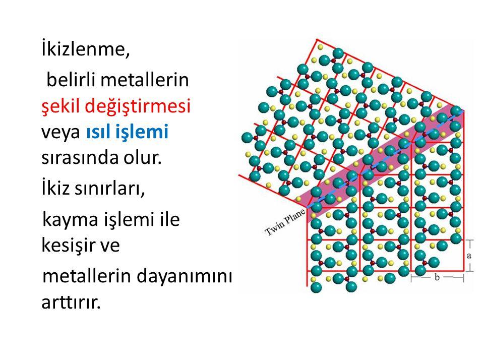 İkizlenme, belirli metallerin şekil değiştirmesi veya ısıl işlemi sırasında olur. İkiz sınırları, kayma işlemi ile kesişir ve metallerin dayanımını ar