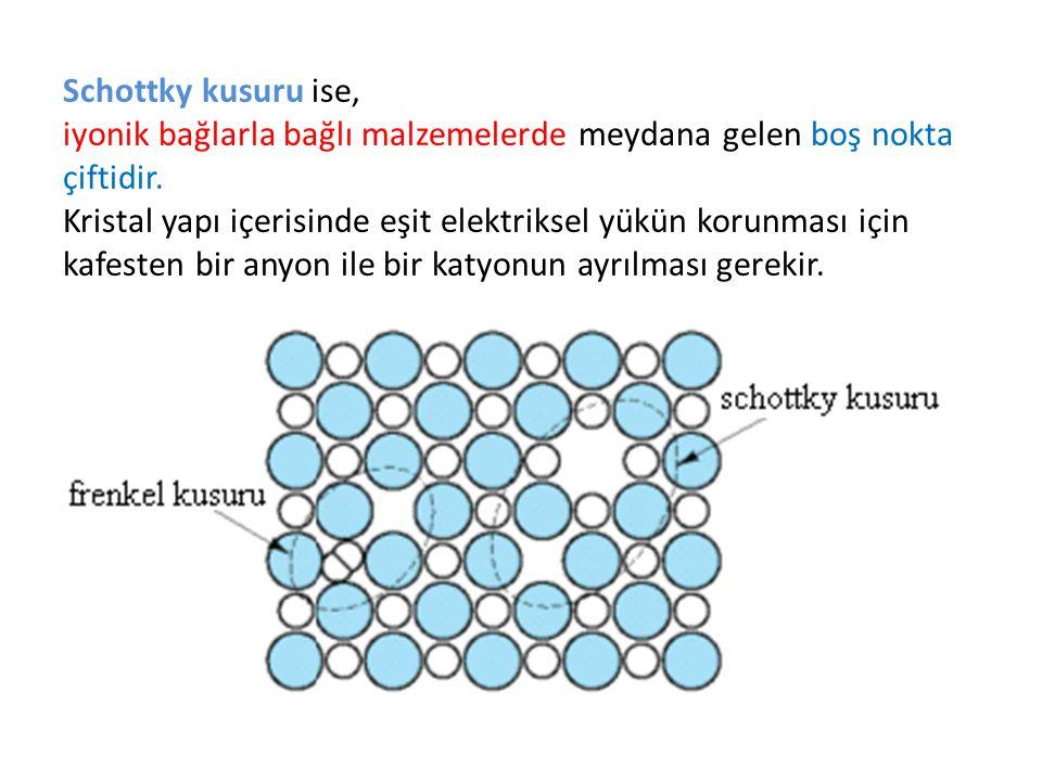 Schottky kusuru ise, iyonik bağlarla bağlı malzemelerde meydana gelen boş nokta çiftidir. Kristal yapı içerisinde eşit elektriksel yükün korunması içi