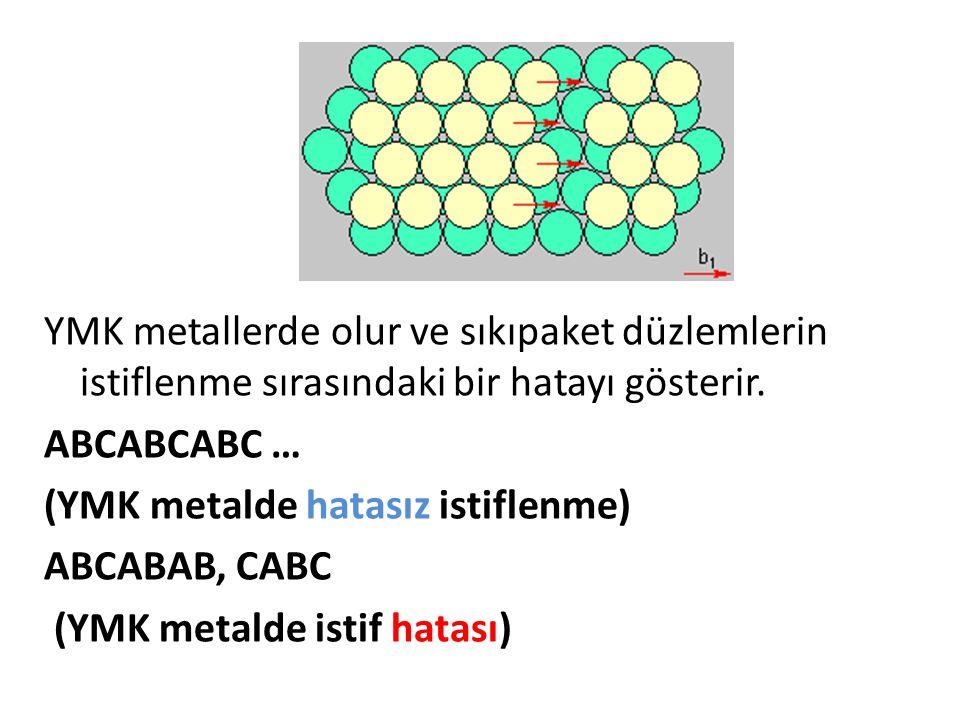 YMK metallerde olur ve sıkıpaket düzlemlerin istiflenme sırasındaki bir hatayı gösterir. ABCABCABC … (YMK metalde hatasız istiflenme) ABCABAB, CABC (Y
