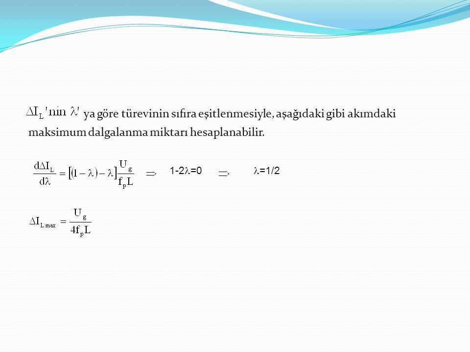 ya göre türevinin sıfıra eşitlenmesiyle, aşağıdaki gibi akımdaki maksimum dalgalanma miktarı hesaplanabilir.