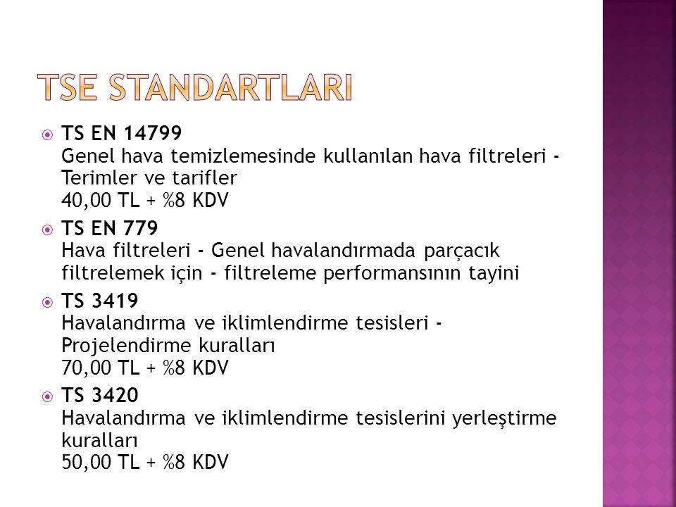  TS EN 14799 Genel hava temizlemesinde kullanılan hava filtreleri - Terimler ve tarifler 40,00 TL + %8 KDV  TS EN 779 Hava filtreleri - Genel havalandırmada parçacık filtrelemek için - filtreleme performansının tayini  TS 3419 Havalandırma ve iklimlendirme tesisleri - Projelendirme kuralları 70,00 TL + %8 KDV  TS 3420 Havalandırma ve iklimlendirme tesislerini yerleştirme kuralları 50,00 TL + %8 KDV