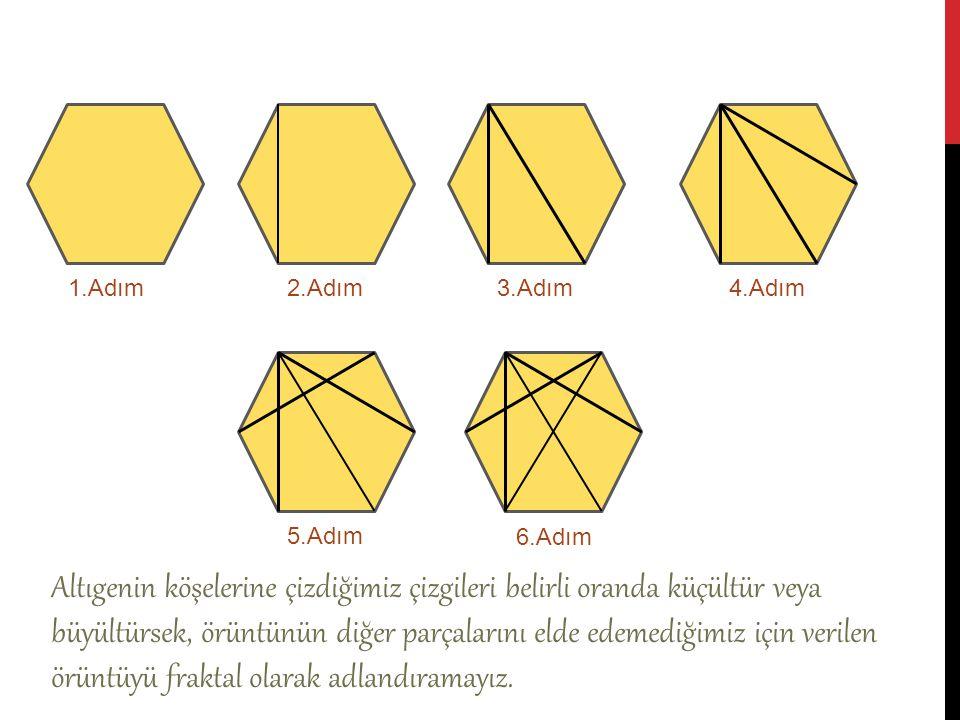 1.Adım2.Adım3.Adım4.Adım 5.Adım 6.Adım Altıgenin köşelerine çizdiğimiz çizgileri belirli oranda küçültür veya büyültürsek, örüntünün diğer parçalarını