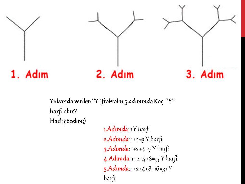 Yukarıda verilen ''Y'' fraktalın 5.adımında Kaç ''Y'' harfi olur? Hadi çözelim;) 1.Adımda: 1 Y harfi 2.Adımda: 1+2=3 Y harfi 3.Adımda: 1+2+4=7 Y harfi