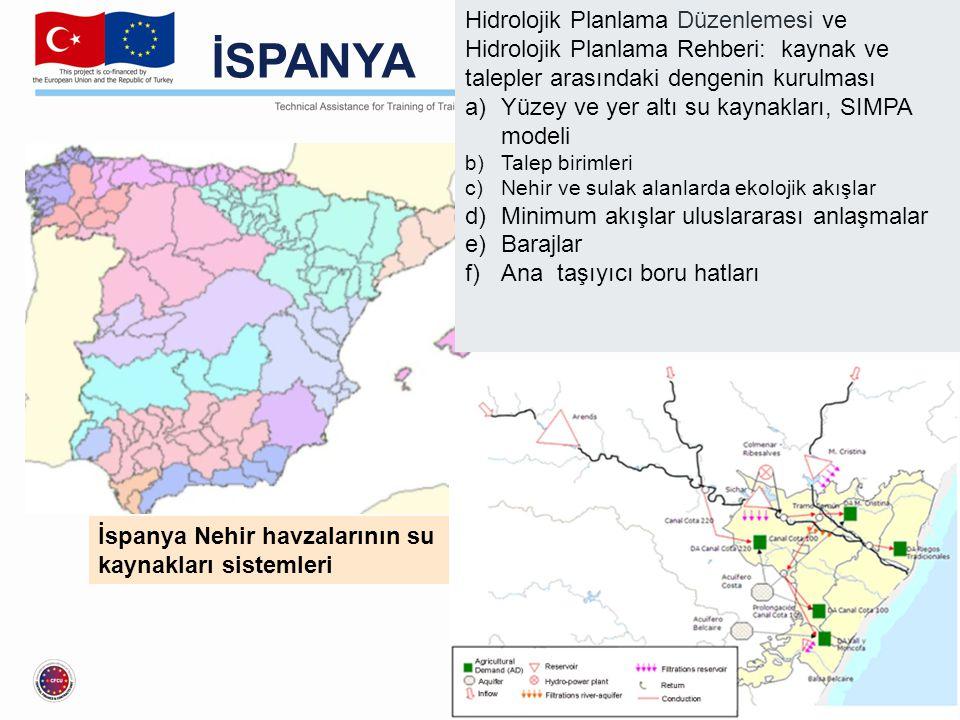 İSPANYA İspanya Nehir havzalarının su kaynakları sistemleri Hidrolojik Planlama Düzenlemesi ve Hidrolojik Planlama Rehberi: kaynak ve talepler arasındaki dengenin kurulması a)Yüzey ve yer altı su kaynakları, SIMPA modeli b)Talep birimleri c)Nehir ve sulak alanlarda ekolojik akışlar d)Minimum akışlar uluslararası anlaşmalar e)Barajlar f)Ana taşıyıcı boru hatları