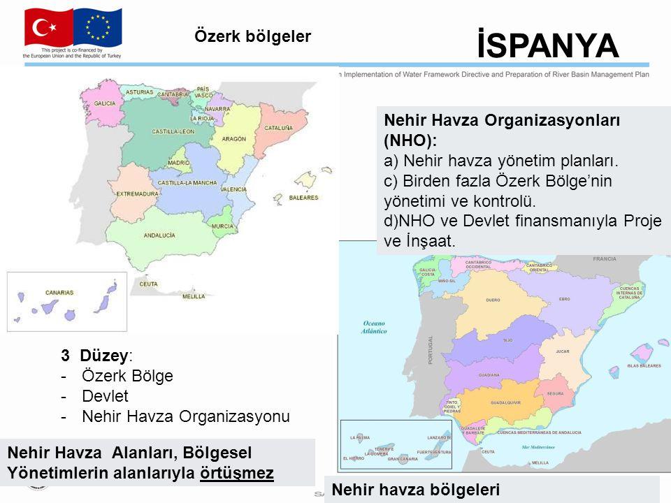 İSPANYA Nehir havza bölgeleri Nehir Havza Organizasyonları (NHO): a) Nehir havza yönetim planları.