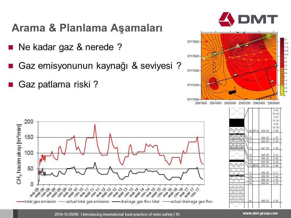www.dmt-group.com Ne kadar gaz & nerede ? Gaz emisyonunun kaynağı & seviyesi ? Gaz patlama riski ? Arama & Planlama Aşamaları 2014-12-05/06   Introduc
