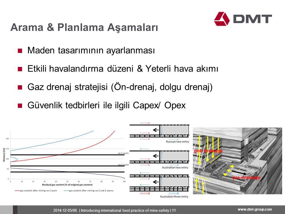 www.dmt-group.com Maden tasarımının ayarlanması Etkili havalandırma düzeni & Yeterli hava akımı Gaz drenaj stratejisi (Ön-drenaj, dolgu drenaj) Güvenl