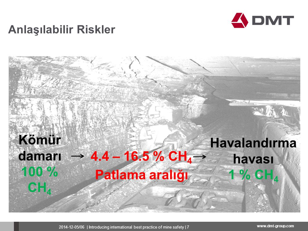 www.dmt-group.com Kömür damarı 100 % CH 4 Havalandırma havası 1 % CH 4 4.4 – 16.5 % CH 4 Patlama aralığı Anlaşılabilir Riskler 2014-12-05/06 | Introducing international best practice of mine safety | 7