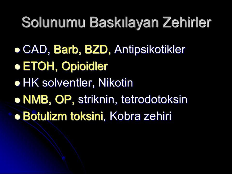 Solunumu Baskılayan Zehirler CAD, Barb, BZD, Antipsikotikler CAD, Barb, BZD, Antipsikotikler ETOH, Opioidler ETOH, Opioidler HK solventler, Nikotin HK solventler, Nikotin NMB, OP, striknin, tetrodotoksin NMB, OP, striknin, tetrodotoksin Botulizm toksini, Kobra zehiri Botulizm toksini, Kobra zehiri